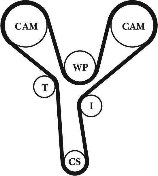 Gates Acura TL Gates Timing Belt Component Kit WWater Pump - Timing belt acura tl