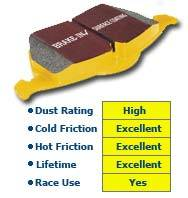 EBC Brakes - 2012-2015 Honda Civic Si EBC Yellowstuff High Friction Front Brake Pads