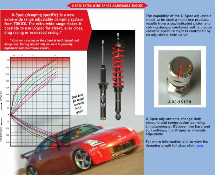 Tokico - 2006-2011 Honda Civic Tokico HTS Adjustable Shocks